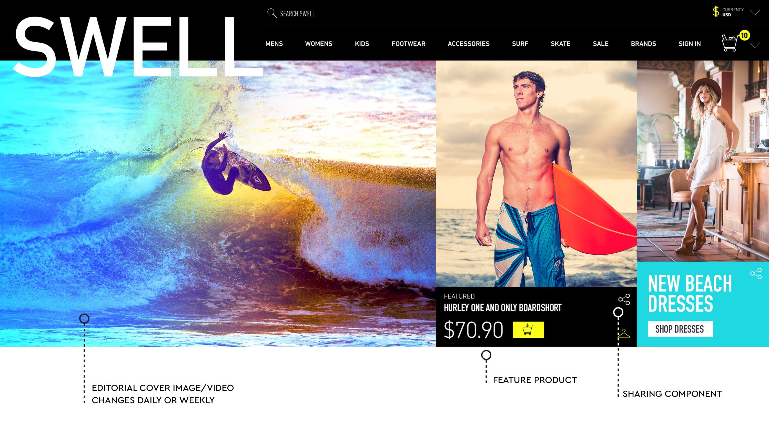 SWELL website design mockup
