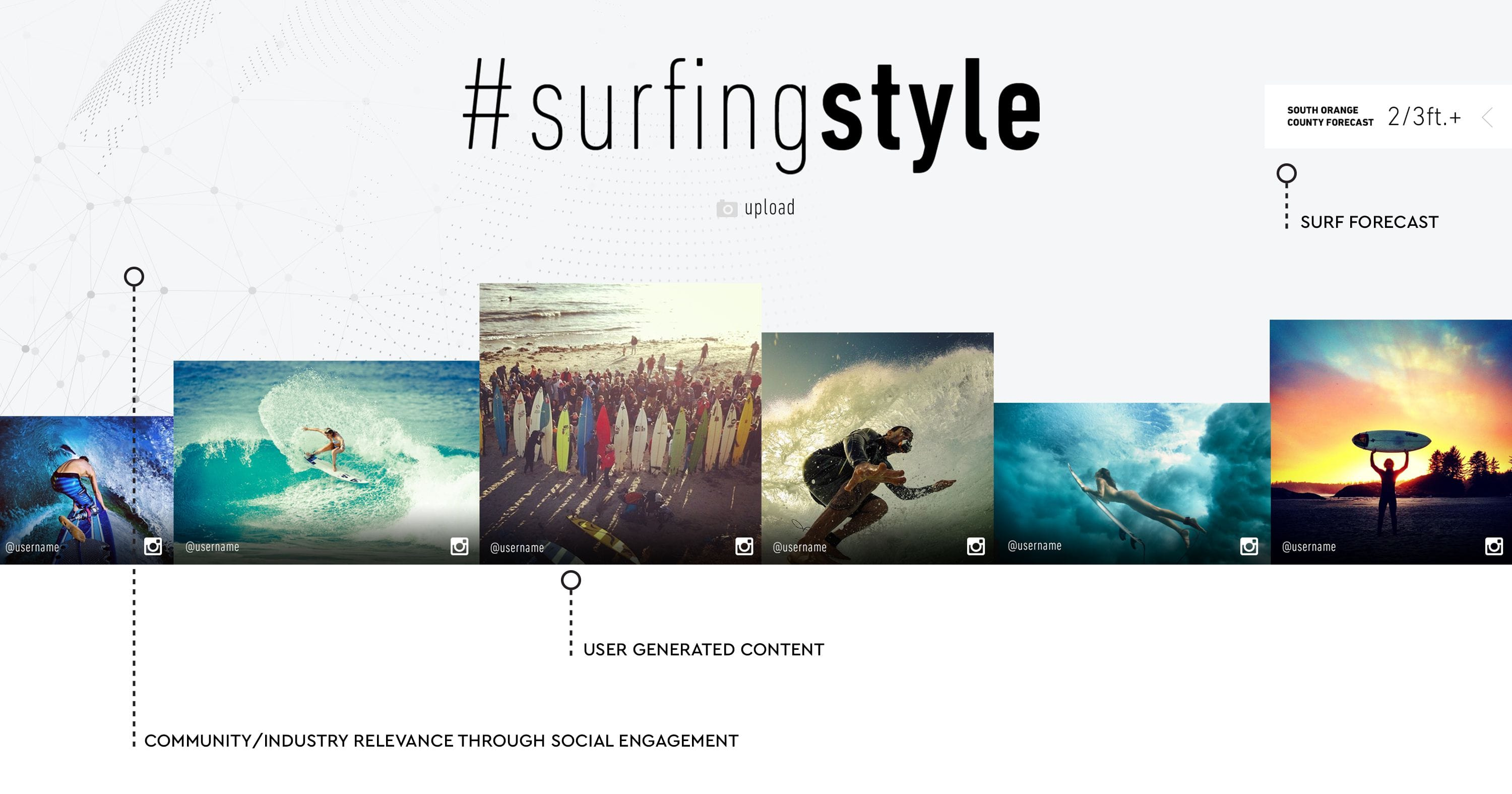 #surfingstyle Instagram design