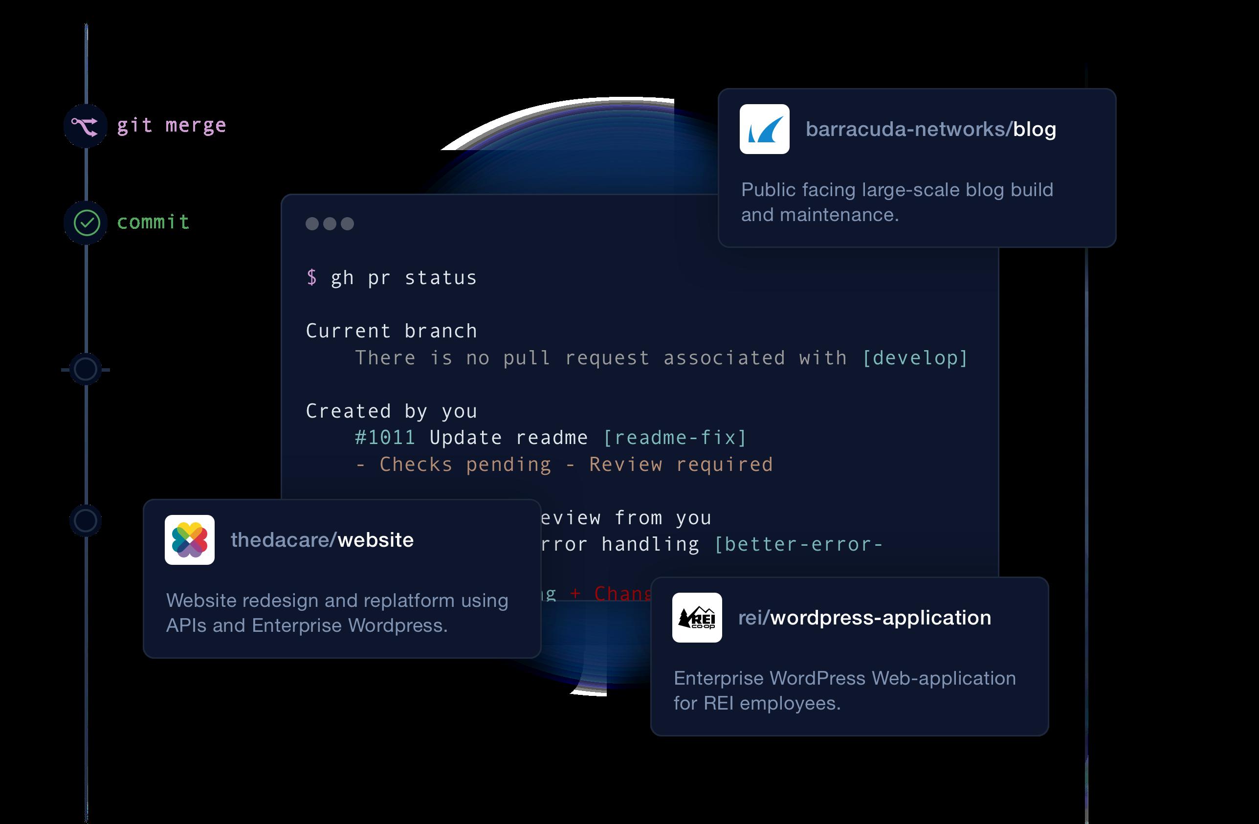 Enterprise engineering development code